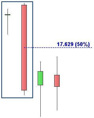 Ftse Mib - Analisi trend - Grafico nr. 1