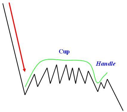 Inverted cap with handle - esempio scolastico
